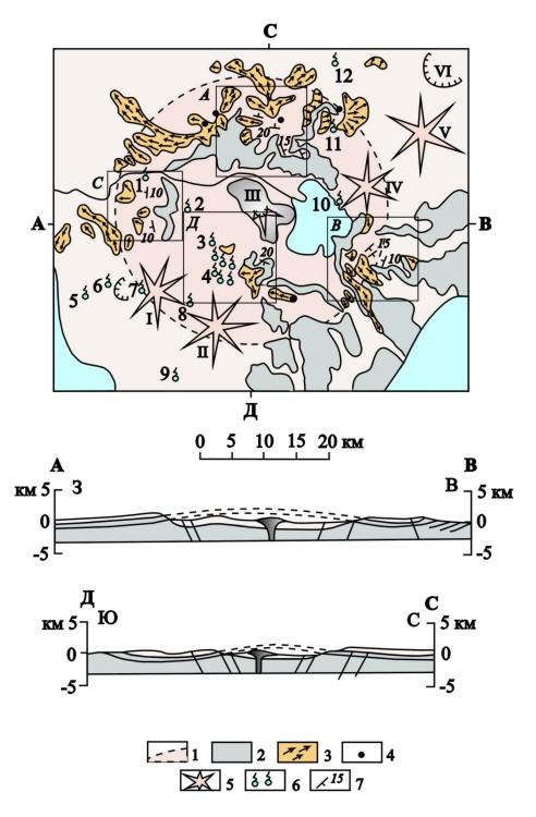 Схема строения Паужетской
