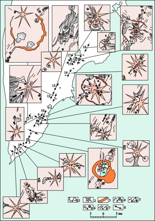 Схема локальных полей